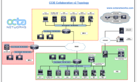 CCIE Collaboration v2.0 Training