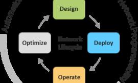 CCIE R&S vs CCIE Enterprise Infrastructure